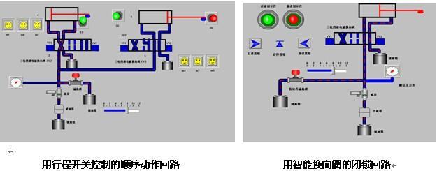 zy-186c 液压与气压传动plc控制综合实训装置图片