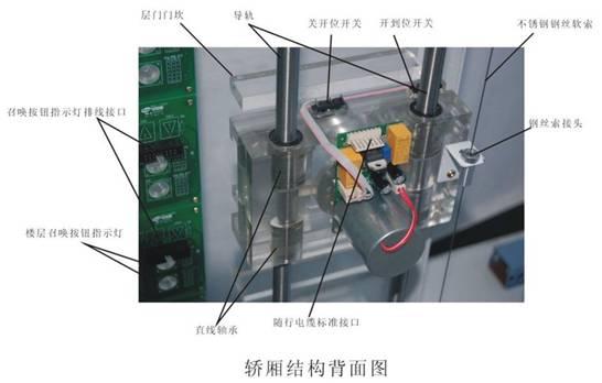 (2)电梯的外形结构: