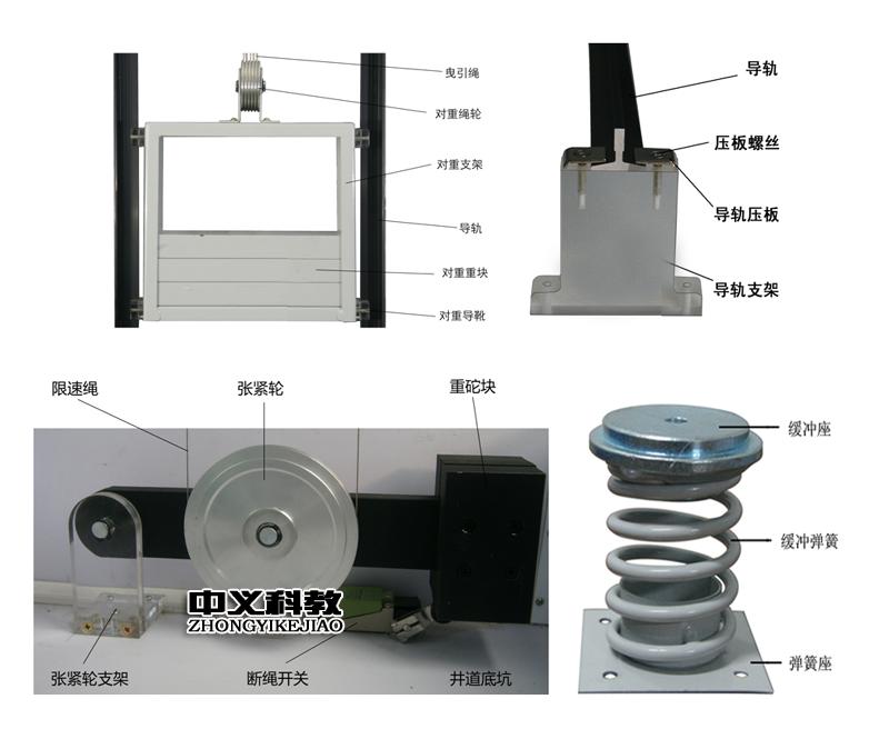 电梯工具使用方法图解