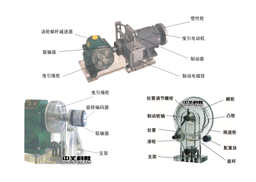 基本结构   电梯机房部分:曳引减速机