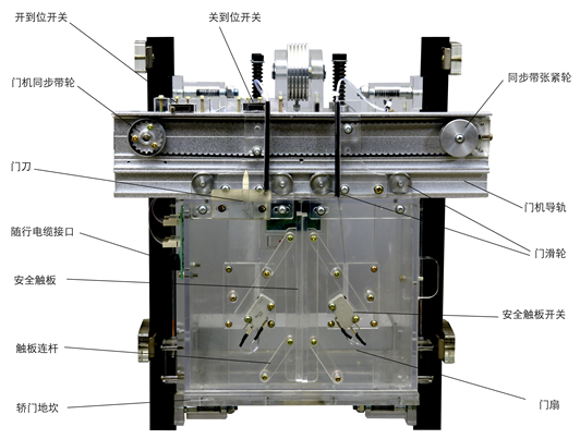 用接触器控制四层的电梯电路图