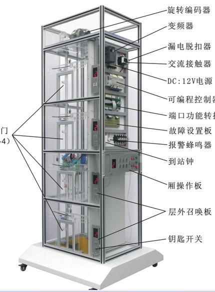 二,电梯的基本结构